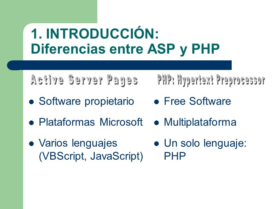 1. INTRODUCCIÓN: Diferencias entre ASP y PHP Software propietario Free Software Plataformas Microsoft Varios lenguajes (VBScript, JavaScript) Multipla