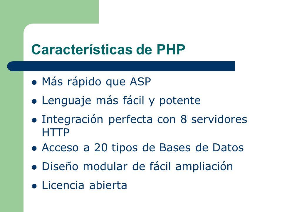 Características de PHP Más rápido que ASP Lenguaje más fácil y potente Integración perfecta con 8 servidores HTTP Acceso a 20 tipos de Bases de Datos Diseño modular de fácil ampliación Licencia abierta