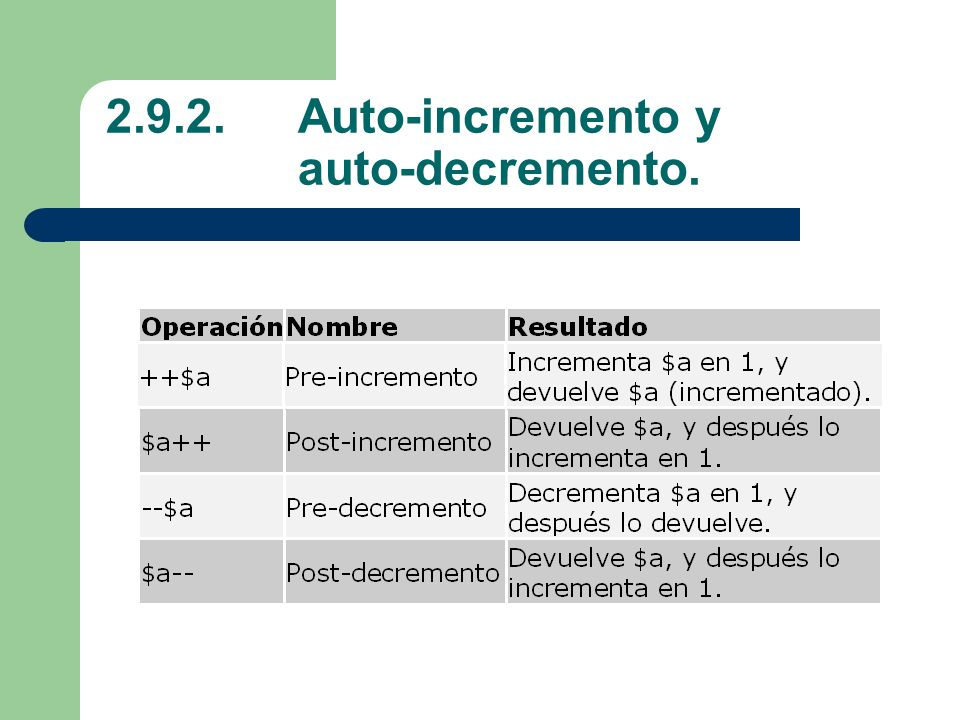 2.9.2. Auto-incremento y auto-decremento.