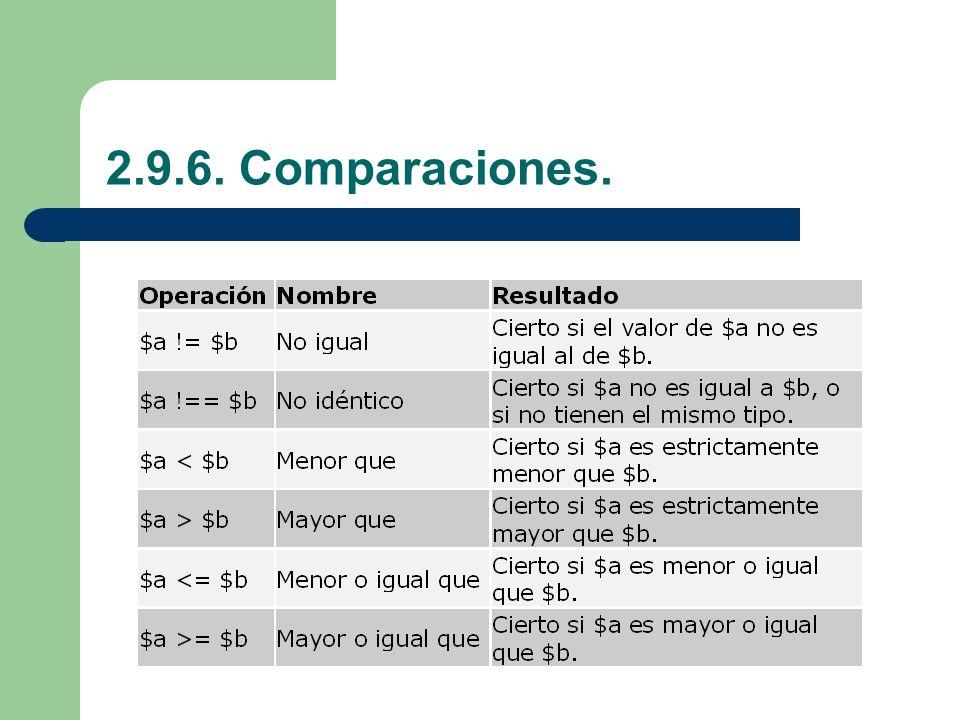 2.9.6. Comparaciones.