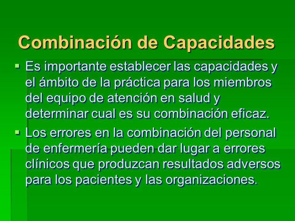 Combinación de Capacidades Es importante establecer las capacidades y el ámbito de la práctica para los miembros del equipo de atención en salud y determinar cual es su combinación eficaz.