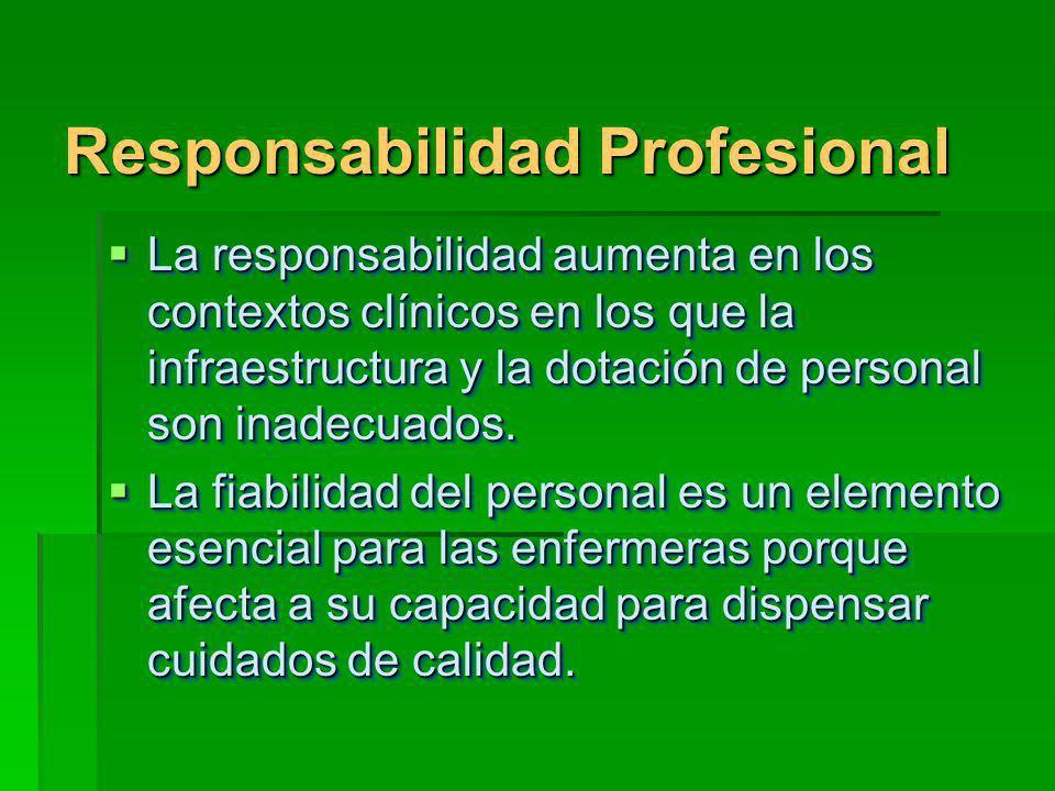 Responsabilidad Profesional La responsabilidad aumenta en los contextos clínicos en los que la infraestructura y la dotación de personal son inadecuados.