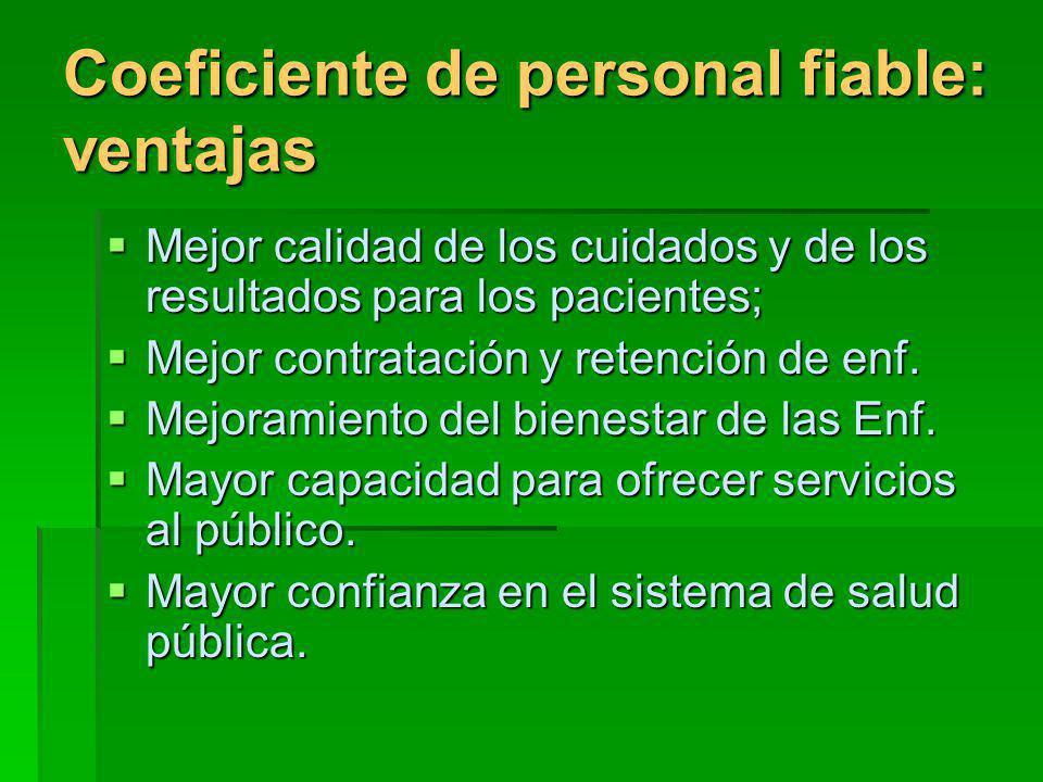 Coeficiente de personal fiable: ventajas Mejor calidad de los cuidados y de los resultados para los pacientes; Mejor calidad de los cuidados y de los resultados para los pacientes; Mejor contratación y retención de enf.