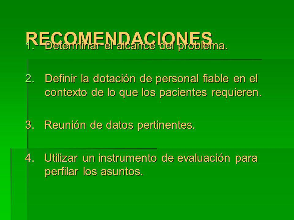 RECOMENDACIONESRECOMENDACIONES 1.Determinar el alcance del problema.