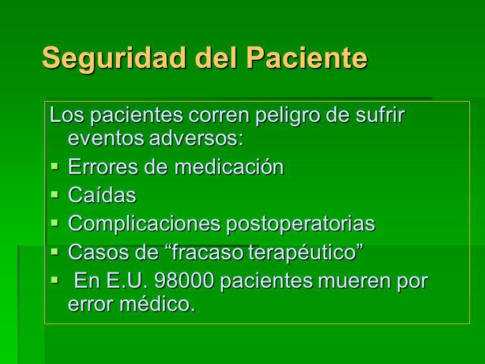 Seguridad del Paciente Los pacientes corren peligro de sufrir eventos adversos: Errores de medicación Errores de medicación Caídas Caídas Complicacion