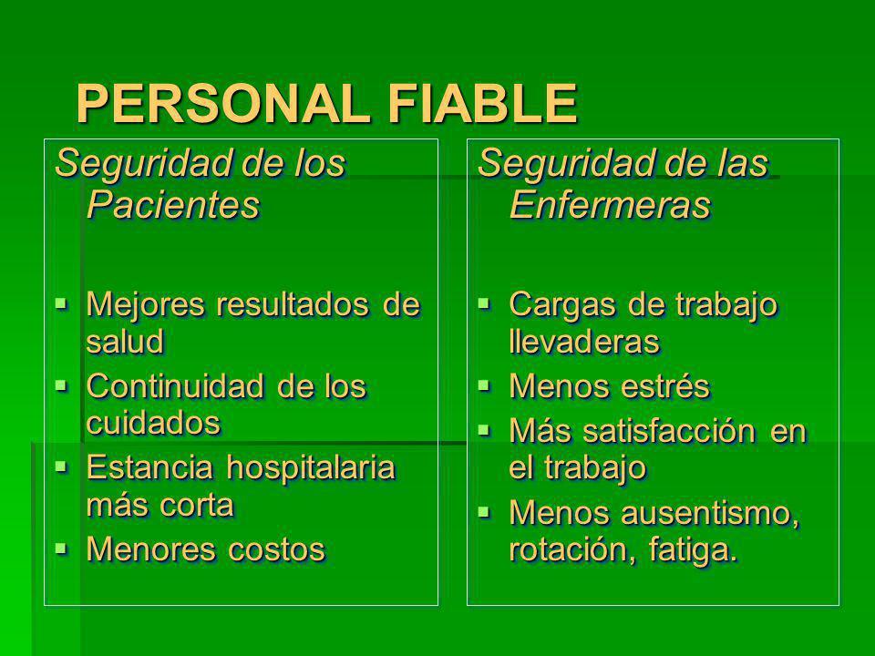 PERSONAL FIABLE Seguridad de los Pacientes Mejores resultados de salud Mejores resultados de salud Continuidad de los cuidados Continuidad de los cuid