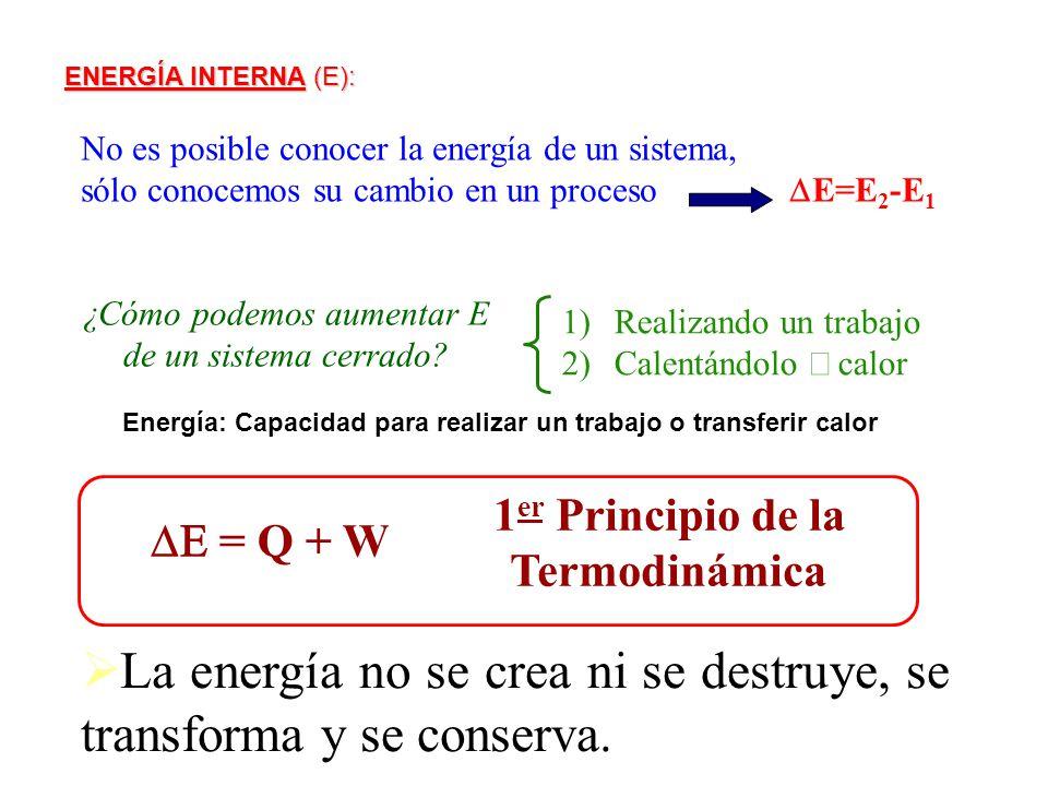 No es posible conocer la energía de un sistema, sólo conocemos su cambio en un proceso E=E 2 -E 1 ENERGÍA INTERNA (E): ¿Cómo podemos aumentar E de un