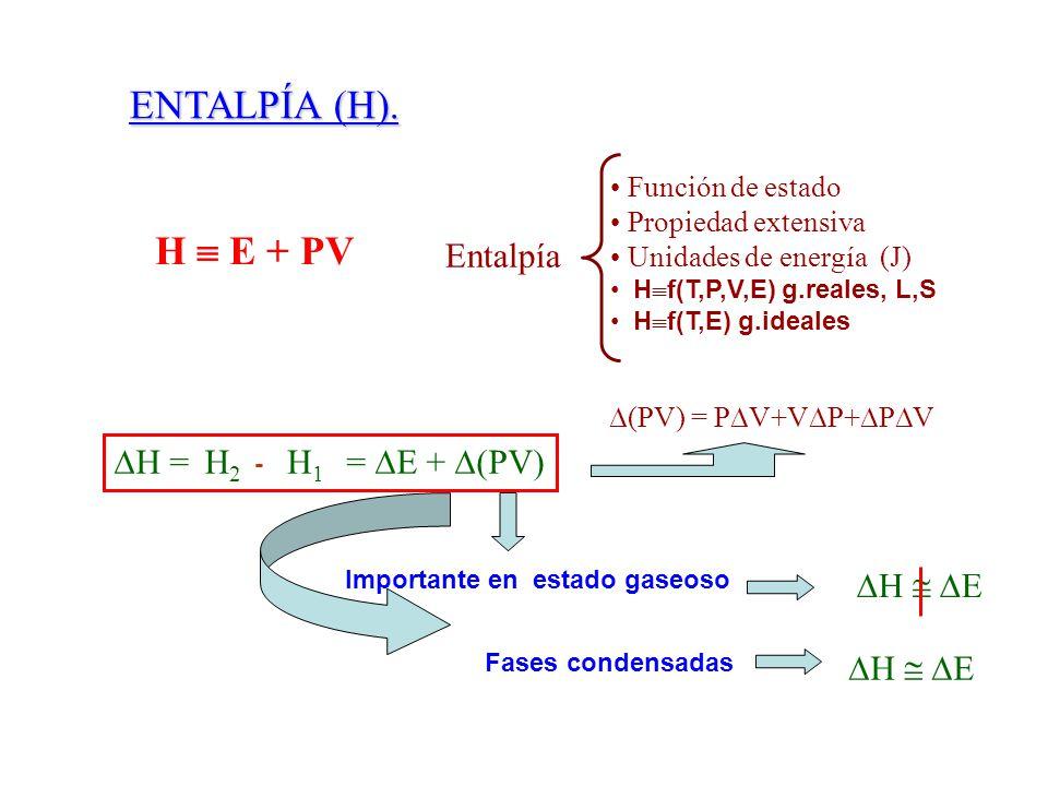 ENTALPÍA (H). H E + PV Entalpía Función de estado Propiedad extensiva Unidades de energía (J) H f(T,P,V,E) g.reales, L,S H f(T,E) g.ideales H = = + (P