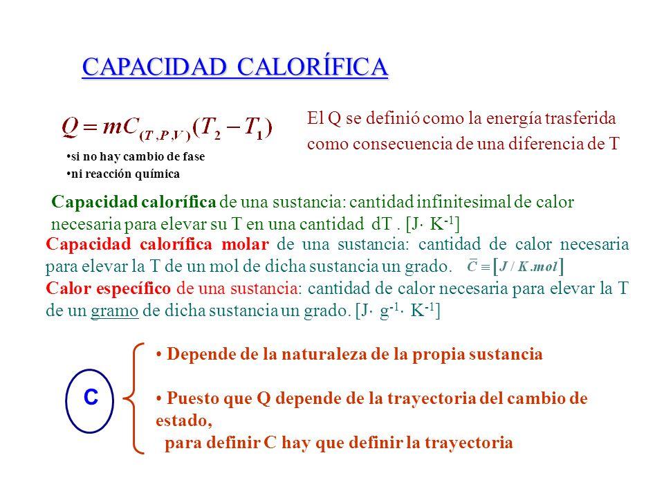 CAPACIDAD CALORÍFICA El Q se definió como la energía trasferida como consecuencia de una diferencia de T Capacidad calorífica de una sustancia: cantid