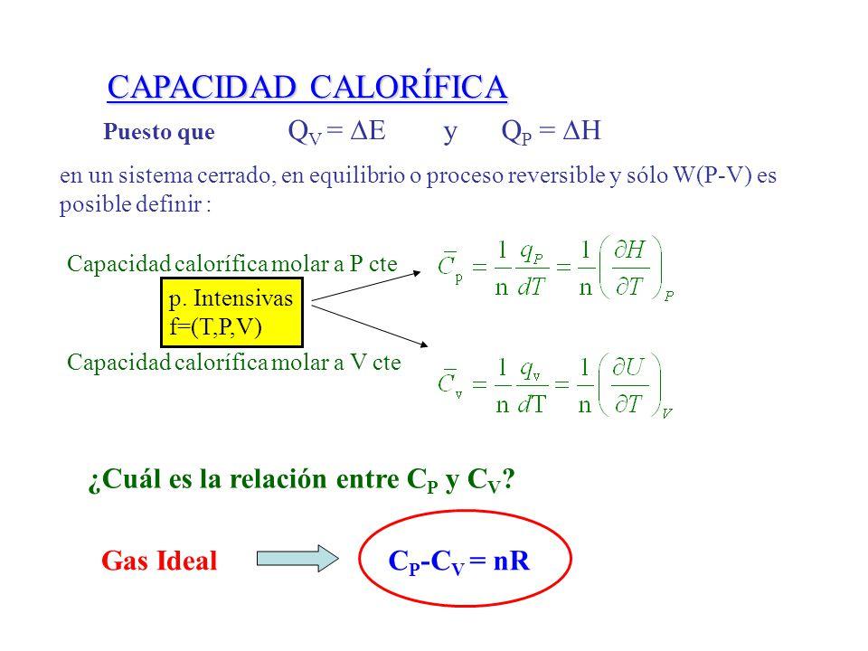 Capacidad calorífica molar a P cte Capacidad calorífica molar a V cte CAPACIDAD CALORÍFICA Puesto que Q V = E y Q P = H en un sistema cerrado, en equi