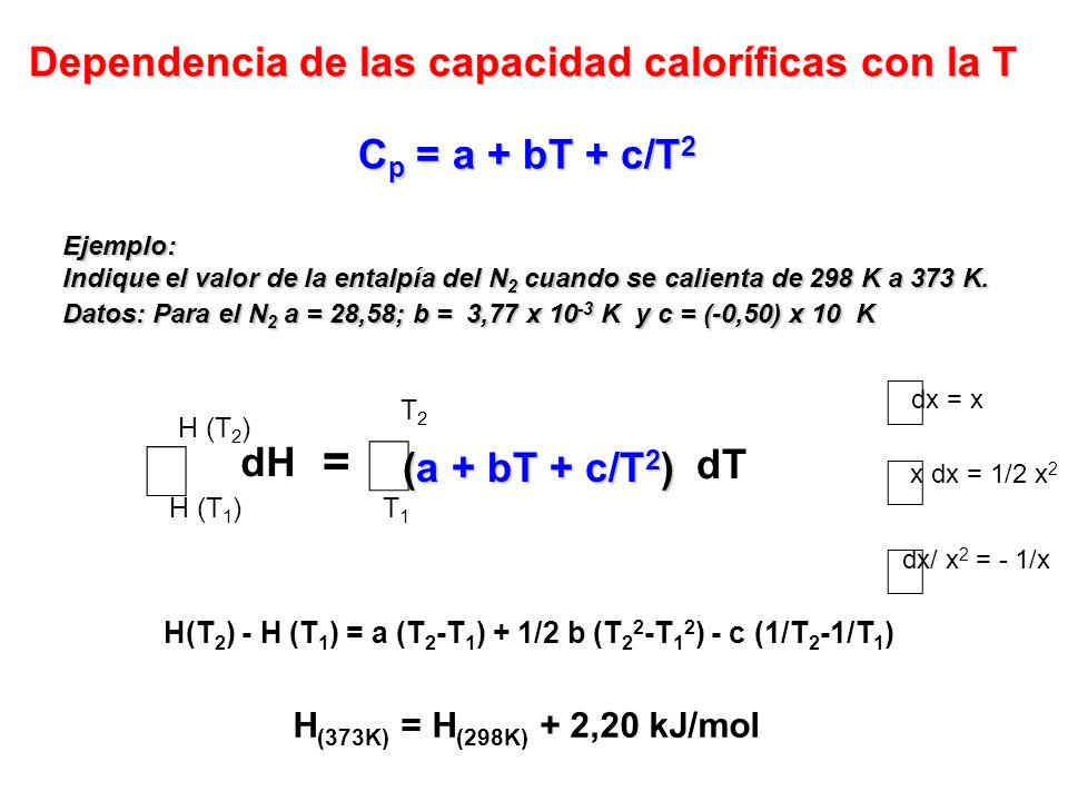 Dependencia de las capacidad caloríficas con la T C p = a + bT + c/T 2 = T1T1 T2T2 dT Ejemplo: Indique el valor de la entalpía del N 2 cuando se calie