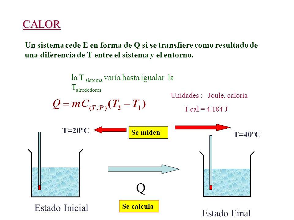 CALOR Un sistema cede E en forma de Q si se transfiere como resultado de una diferencia de T entre el sistema y el entorno. la T sistema varía hasta i