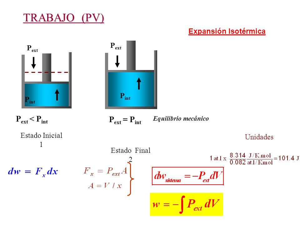 TRABAJO (PV) P ext < P int P ext P int P ext P int P ext = P int Estado Final 2 Estado Inicial 1 Equilibrio mecánico Unidades Expansión Isotérmica