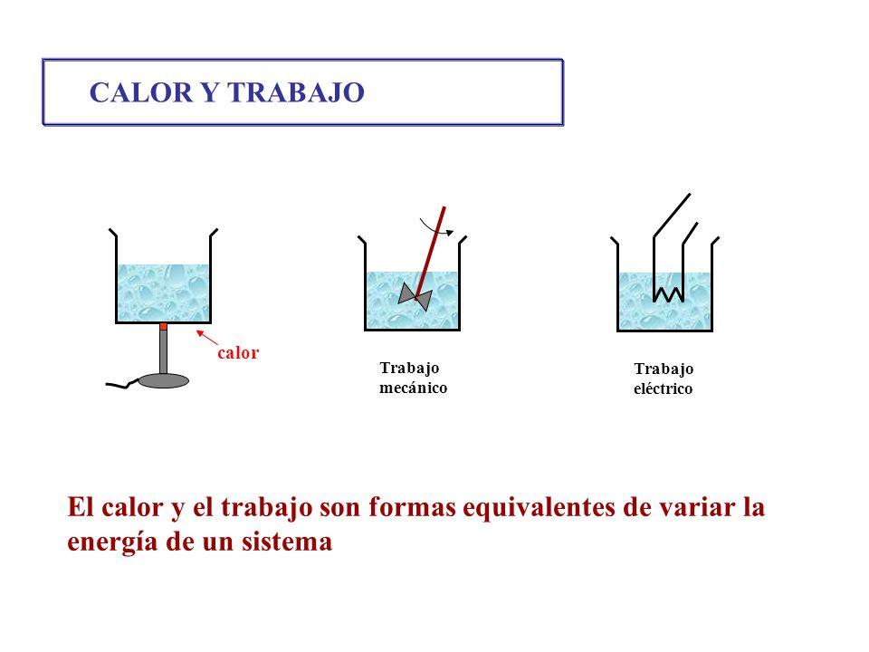CALOR Y TRABAJO El calor y el trabajo son formas equivalentes de variar la energía de un sistema Trabajo mecánico calor Trabajo eléctrico