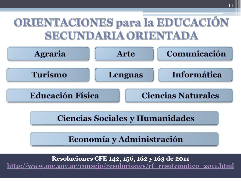 11 Resoluciones CFE 142, 156, 162 y 163 de 2011 http://www.me.gov.ar/consejo/resoluciones/cf_resotematico_2011.html http://www.me.gov.ar/consejo/resol