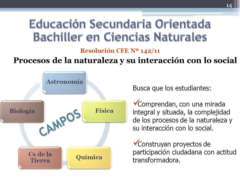 AstronomíaFísicaQuímica Cs de la Tierra Biología CAMPOS 14 Resolución CFE Nº 142/11 Procesos de la naturaleza y su interacción con lo social Busca que