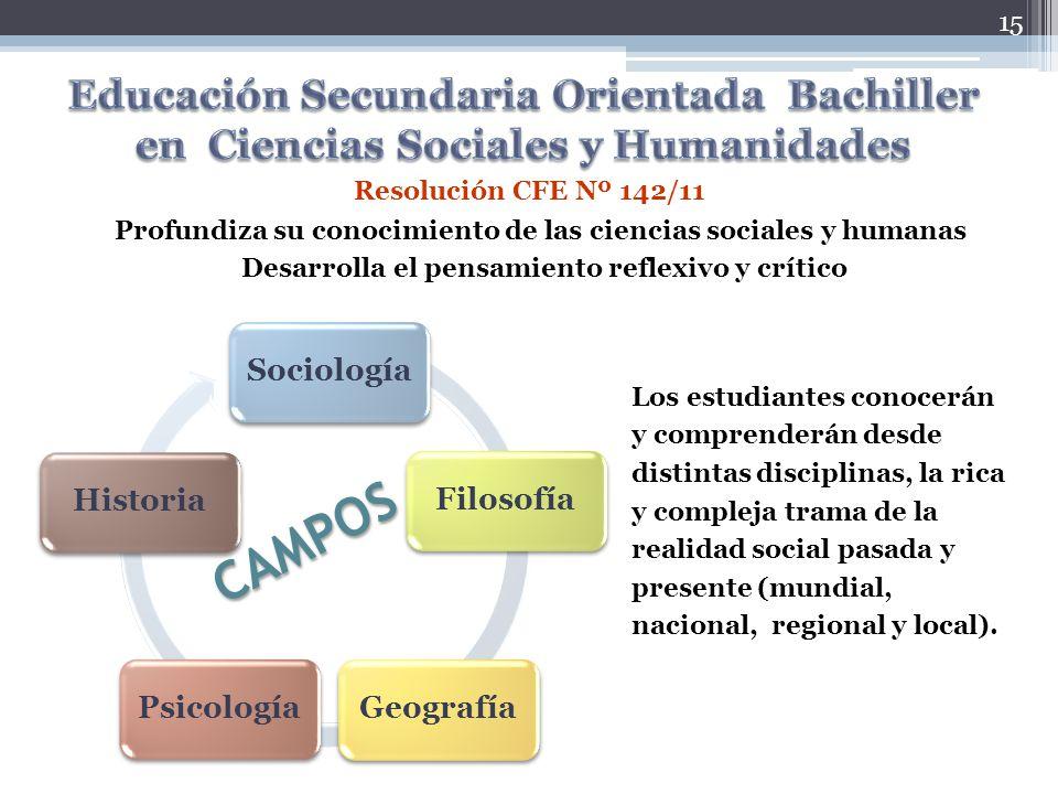 15 Resolución CFE Nº 142/11 Profundiza su conocimiento de las ciencias sociales y humanas Desarrolla el pensamiento reflexivo y crítico SociologíaFilo