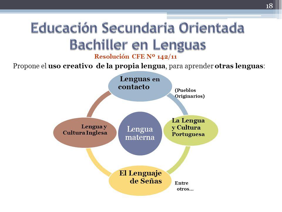 Propone el uso creativo de la propia lengua, para aprender otras lenguas: Resolución CFE Nº 142/11 18 (Pueblos Originarios) Entre otros… Lengua matern