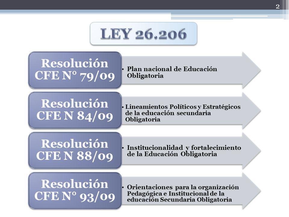 2 Plan nacional de Educación Obligatoria Resolución CFE N° 79/09 Lineamientos Políticos y Estratégicos de la educación secundaria Obligatoria Resoluci