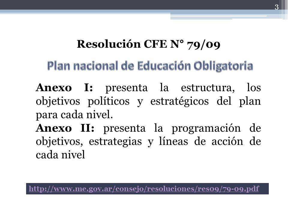 3 Resolución CFE N° 79/09 Anexo I: presenta la estructura, los objetivos políticos y estratégicos del plan para cada nivel. Anexo II: presenta la prog
