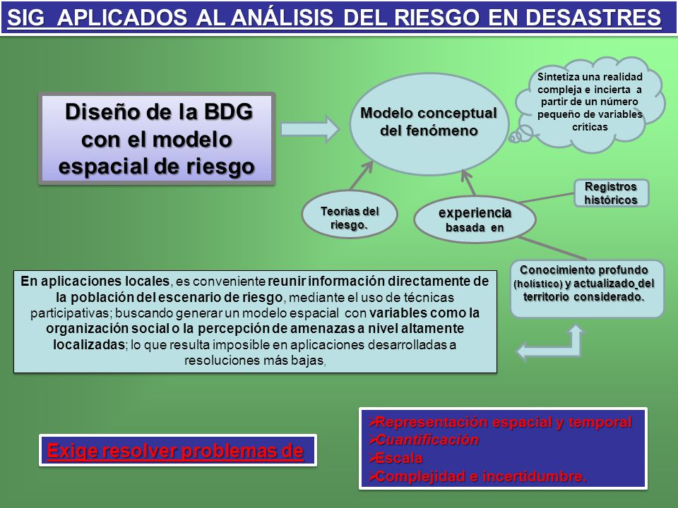 SIG APLICADOS AL ANÁLISIS DEL RIESGO EN DESASTRES Modelo conceptual del fenómeno Diseño de la BDG con el modelo espacial de riesgo Diseño de la BDG co