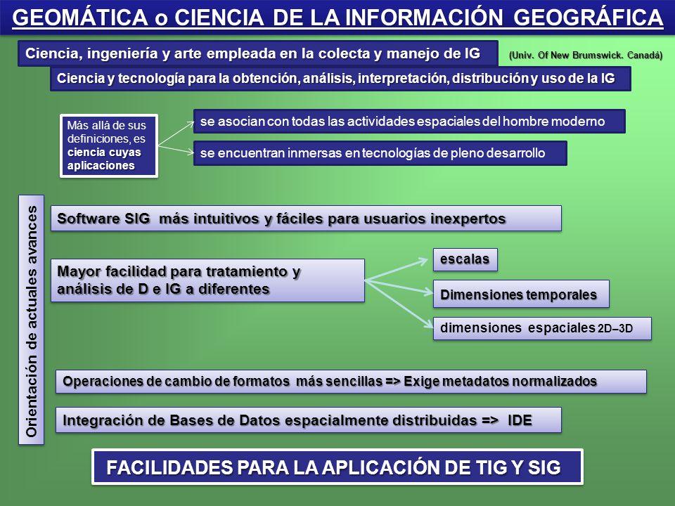 GEOMÁTICA o CIENCIA DE LA INFORMACIÓN GEOGRÁFICA Ciencia y tecnología para la obtención, análisis, interpretación, distribución y uso de la IG Ciencia