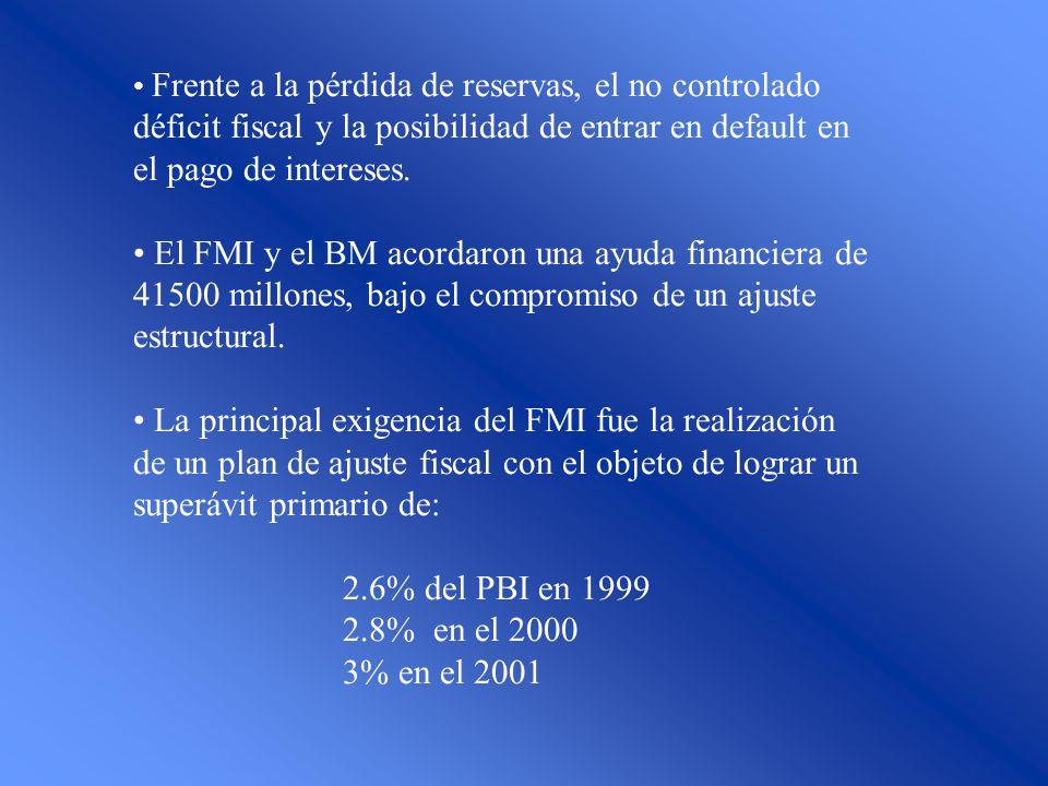 Frente a la pérdida de reservas, el no controlado déficit fiscal y la posibilidad de entrar en default en el pago de intereses. El FMI y el BM acordar
