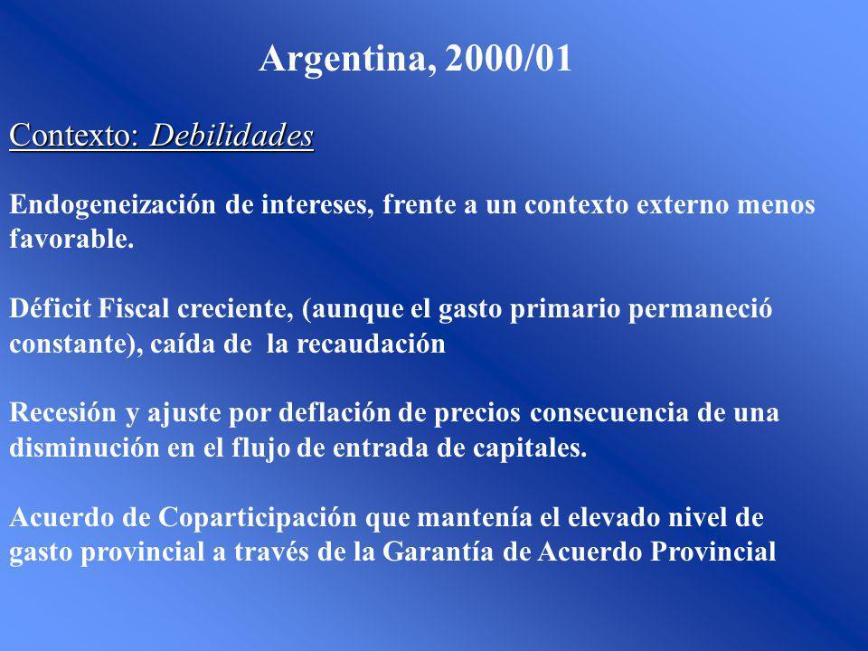 Argentina, 2000/01 Contexto: Debilidades Endogeneización de intereses, frente a un contexto externo menos favorable. Déficit Fiscal creciente, (aunque
