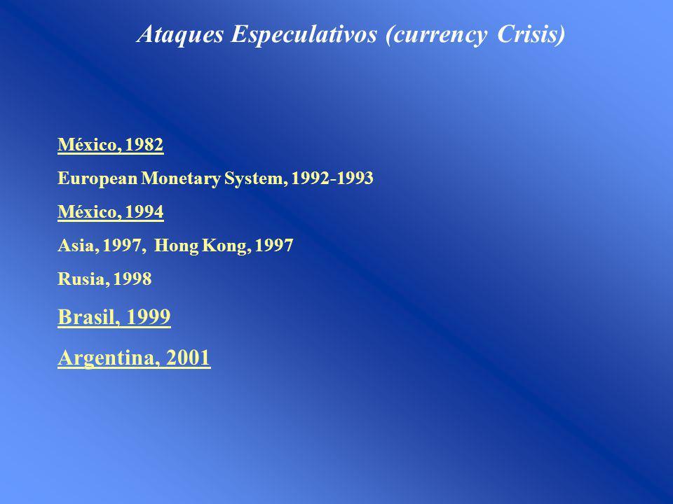 Ataques Especulativos (currency Crisis) México, 1982 European Monetary System, 1992-1993 México, 1994 Asia, 1997, Hong Kong, 1997 Rusia, 1998 Brasil, 1999 Argentina, 2001