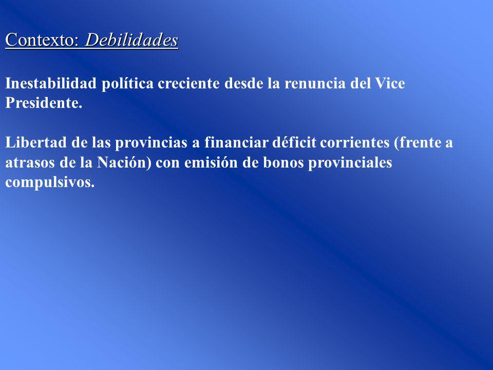 Contexto: Debilidades Inestabilidad política creciente desde la renuncia del Vice Presidente. Libertad de las provincias a financiar déficit corriente