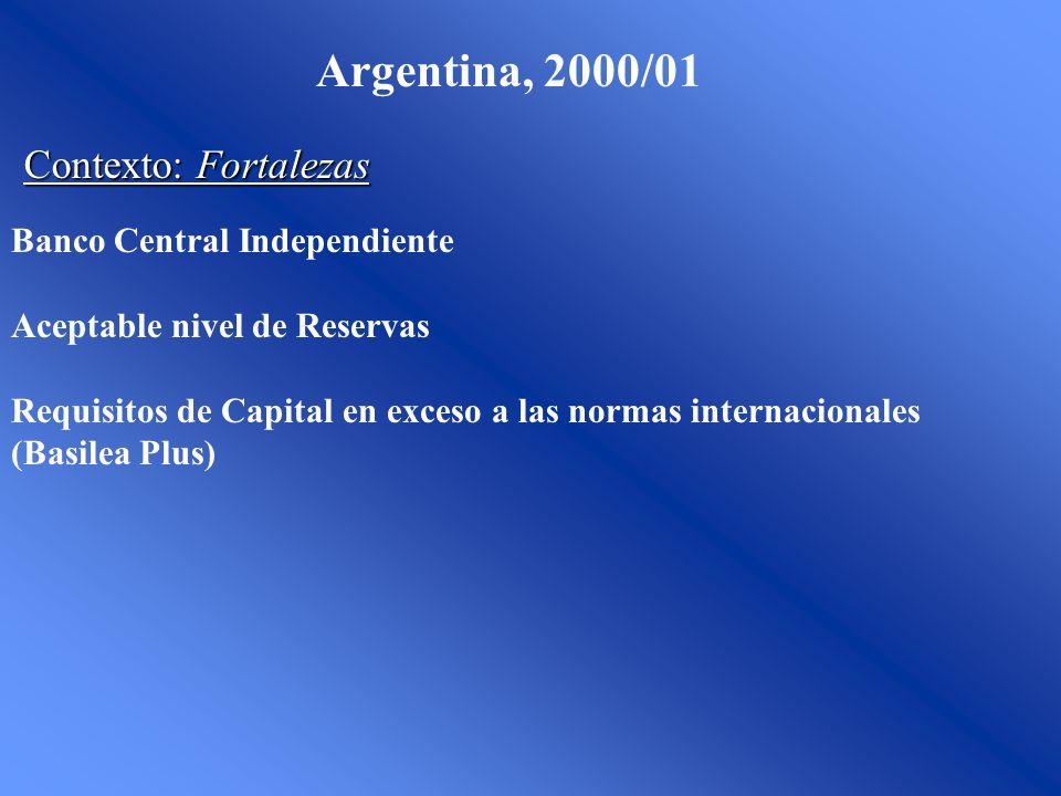 Argentina, 2000/01 Contexto: Fortalezas Banco Central Independiente Aceptable nivel de Reservas Requisitos de Capital en exceso a las normas internacionales (Basilea Plus)