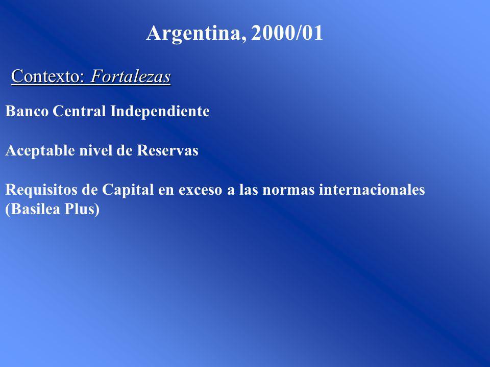Argentina, 2000/01 Contexto: Fortalezas Banco Central Independiente Aceptable nivel de Reservas Requisitos de Capital en exceso a las normas internaci
