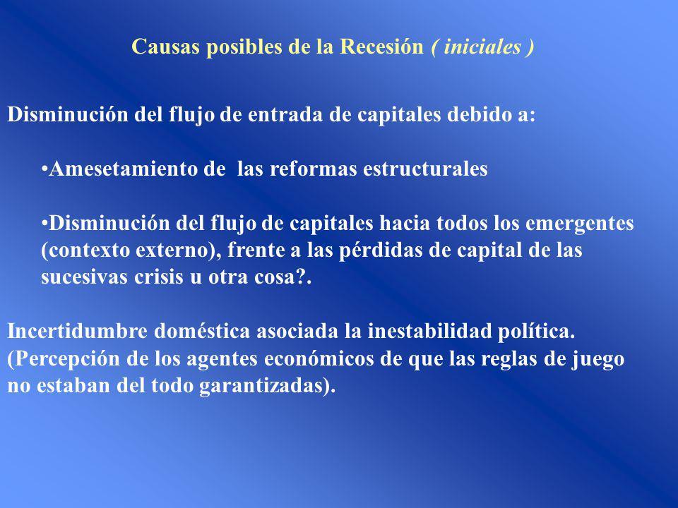 Causas posibles de la Recesión ( iniciales ) Disminución del flujo de entrada de capitales debido a: Amesetamiento de las reformas estructurales Disminución del flujo de capitales hacia todos los emergentes (contexto externo), frente a las pérdidas de capital de las sucesivas crisis u otra cosa .