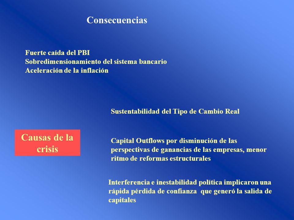Cambios a partir de Marzo de 2001 Ley de Superpoderes, 29 de marzo de 2001Ley de Superpoderes, 29 de marzo de 2001 Impuesto a las transacciones financieras al 0.25 por mil y luego 0.6 por mil.