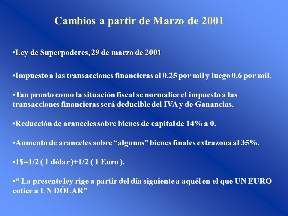 Cambios a partir de Marzo de 2001 Ley de Superpoderes, 29 de marzo de 2001Ley de Superpoderes, 29 de marzo de 2001 Impuesto a las transacciones financ