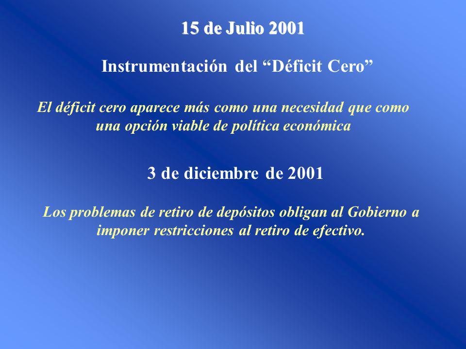 15 de Julio 2001 Instrumentación del Déficit Cero 3 de diciembre de 2001 El déficit cero aparece más como una necesidad que como una opción viable de política económica Los problemas de retiro de depósitos obligan al Gobierno a imponer restricciones al retiro de efectivo.
