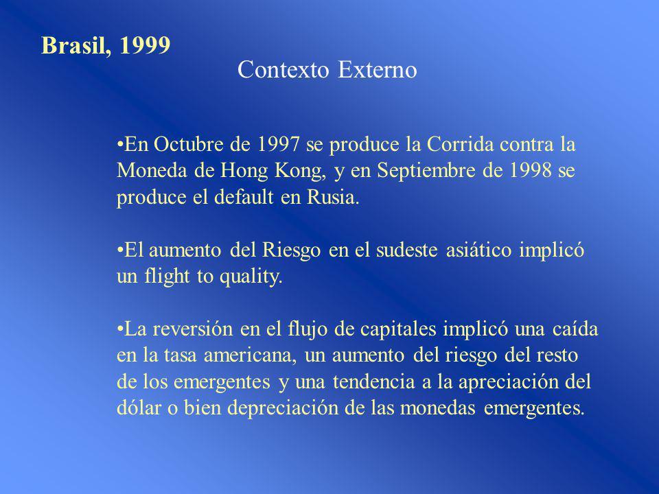 Brasil, 1999 Contexto Externo En Octubre de 1997 se produce la Corrida contra la Moneda de Hong Kong, y en Septiembre de 1998 se produce el default en