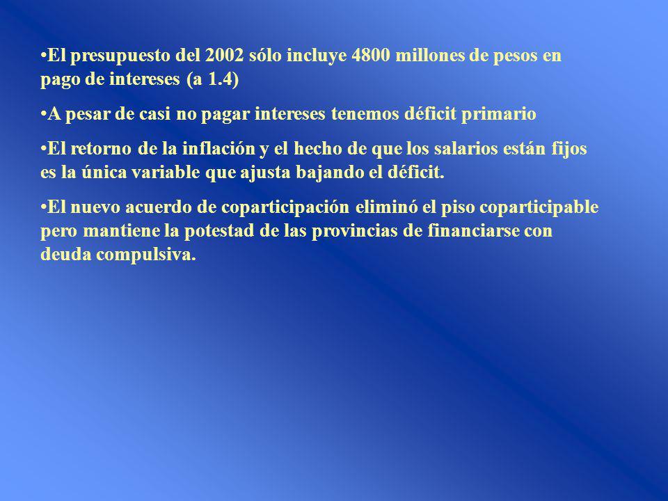 El presupuesto del 2002 sólo incluye 4800 millones de pesos en pago de intereses (a 1.4) A pesar de casi no pagar intereses tenemos déficit primario E