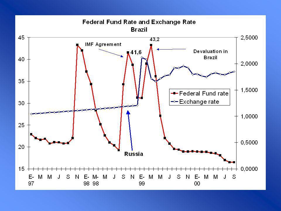 Opciones de política inicial para solucionar el problema fiscal y regenerar la confianza (1° etapa de la crisis).