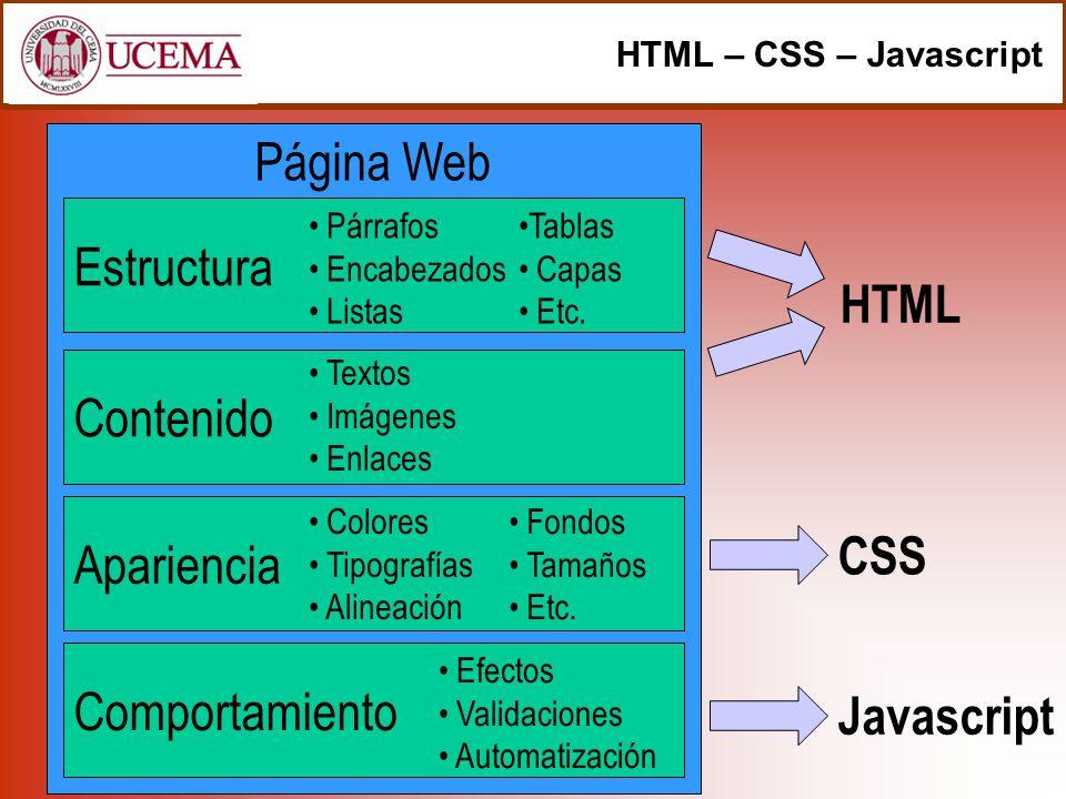 Página Web HTML – CSS – Javascript Estructura Contenido Apariencia Comportamiento HTML CSS Javascript Colores Tipografías Alineación Efectos Validacio