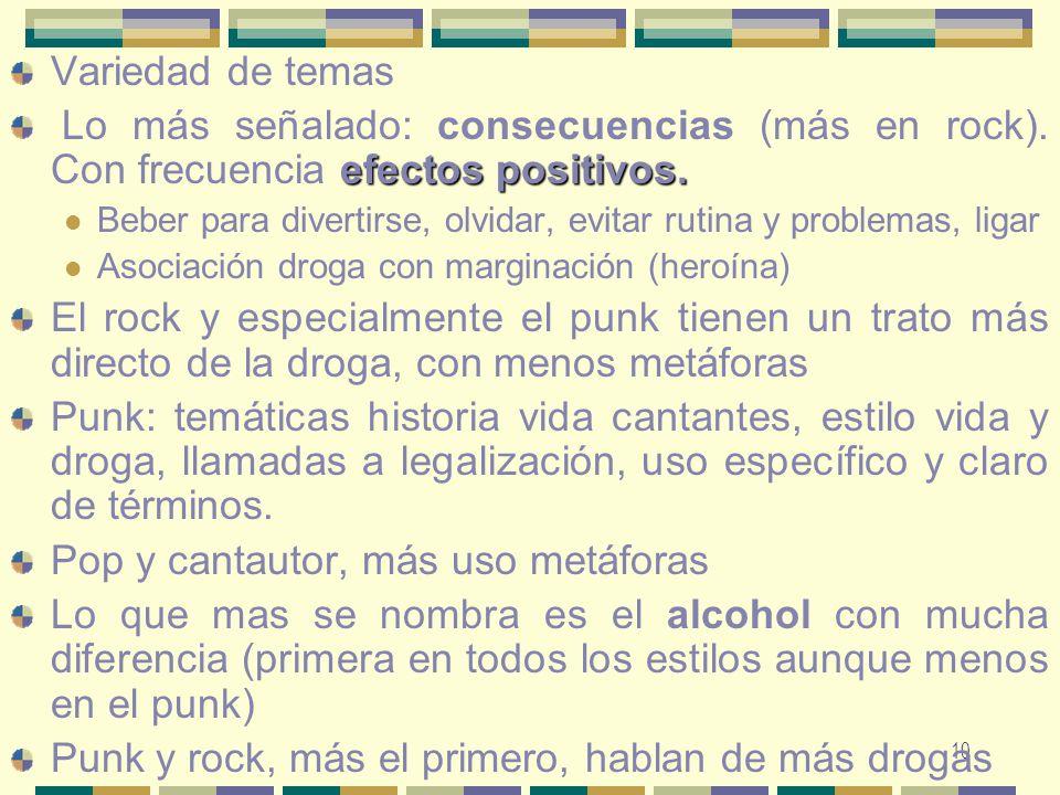 10 Variedad de temas efectos positivos. Lo más señalado: consecuencias (más en rock). Con frecuencia efectos positivos. Beber para divertirse, olvidar