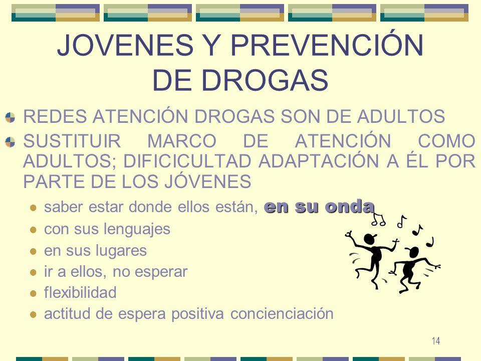 14 JOVENES Y PREVENCIÓN DE DROGAS REDES ATENCIÓN DROGAS SON DE ADULTOS SUSTITUIR MARCO DE ATENCIÓN COMO ADULTOS; DIFICICULTAD ADAPTACIÓN A ÉL POR PART