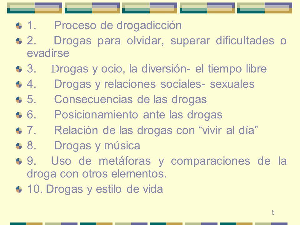 5 1. Proceso de drogadicción 2. Drogas para olvidar, superar dificultades o evadirse 3. D rogas y ocio, la diversión- el tiempo libre 4. Drogas y rela