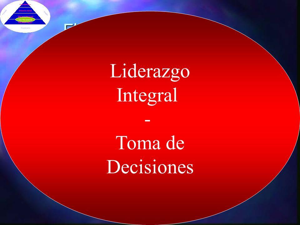El Modelo Integrado Liderazgo Integral - Toma de Decisiones