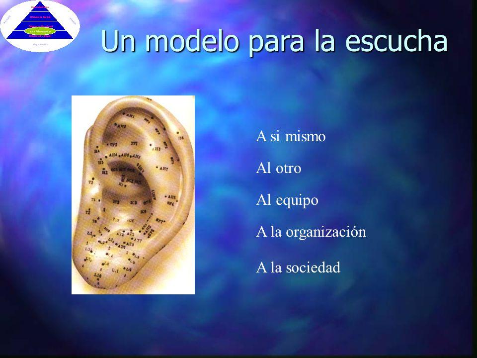 El Modelo en Acción La historia de los Sobrevivientes de los Andes