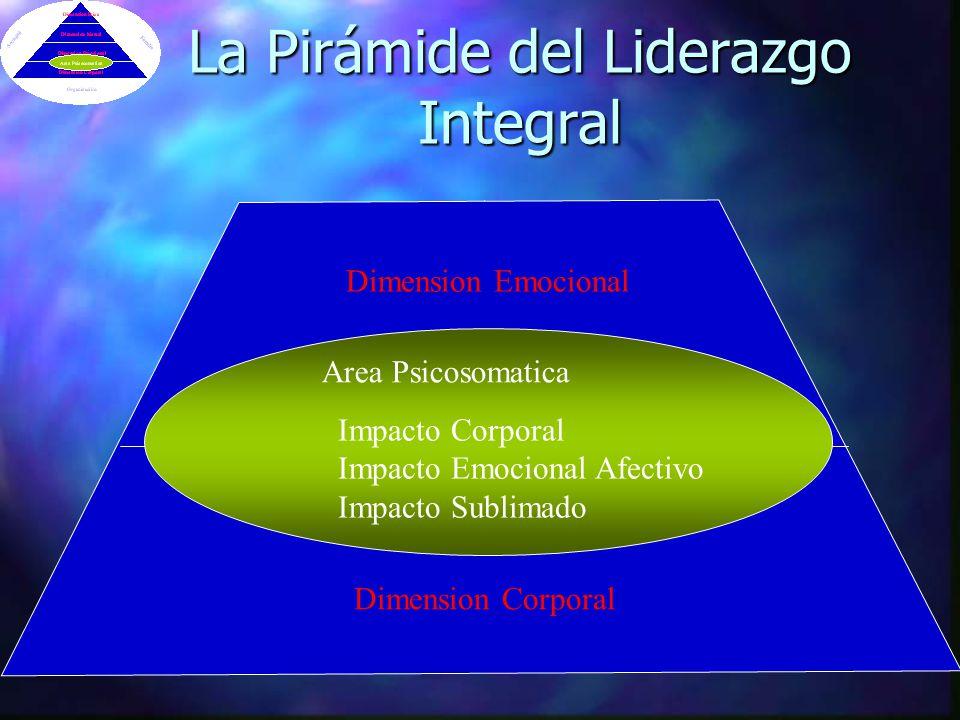 La Pirámide del Liderazgo Integral Dimension Corporal Dimension Po-Etica Dimension Mental Dimension Emocional Area Psicosomatica Dimension Emocional Dimension Corporal Impacto Corporal Impacto Emocional Afectivo Impacto Sublimado Area Psicosomatica