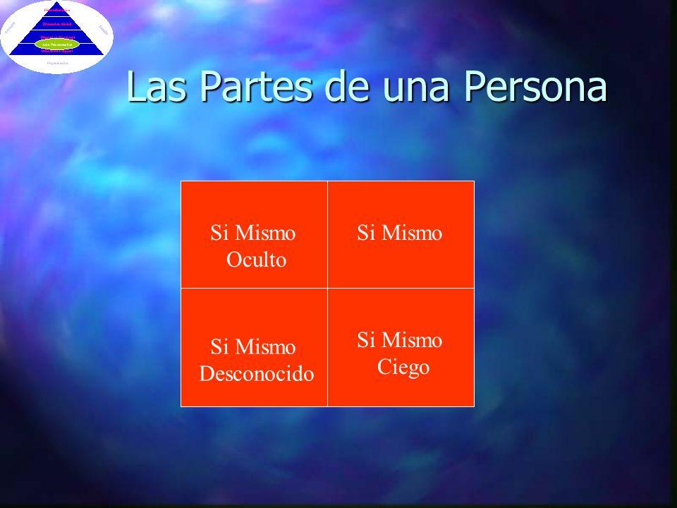 Dimension Corporal Dimension Emocional Dimension Mental Dimension Po-Etica