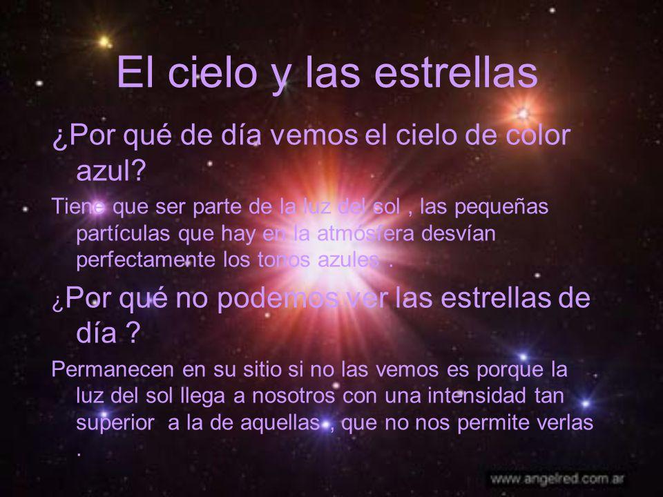 Realizado por Maria Jose De Mora ¿Qué planetas se conocían antes de la invención del telescopio?.