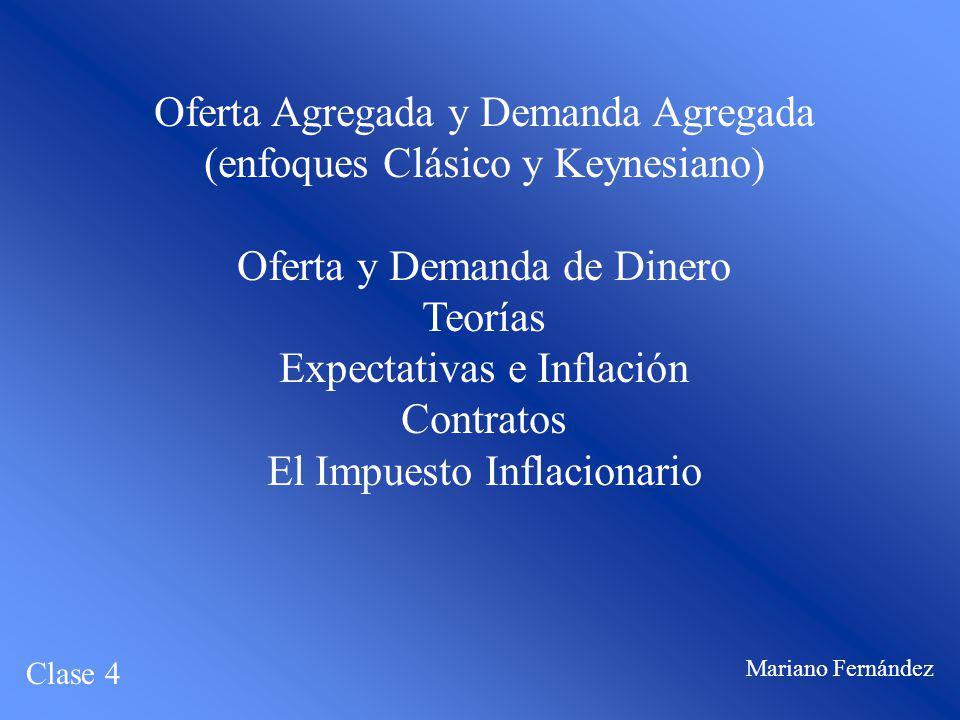Oferta Agregada y Demanda Agregada (enfoques Clásico y Keynesiano) Oferta y Demanda de Dinero Teorías Expectativas e Inflación Contratos El Impuesto Inflacionario Clase 4 Mariano Fernández