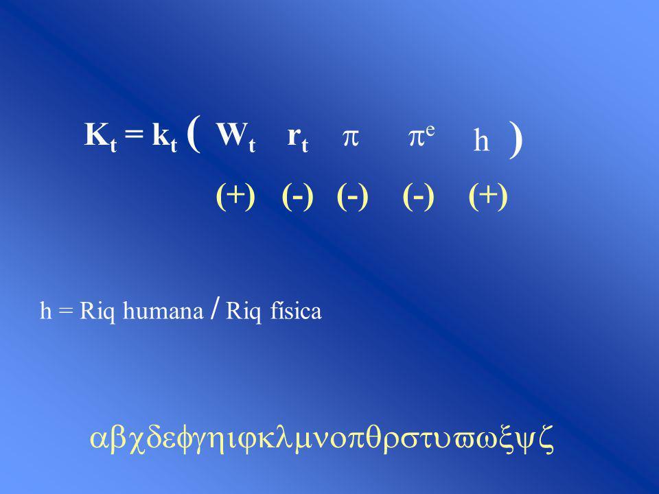 K t = k t ( WtWt (+) rtrt (-) (-) e h = Riq humana / Riq física h ) (+)